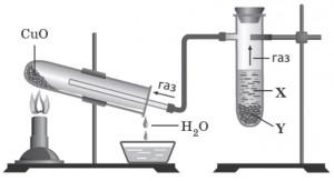 відновлення купрум (ІІ) оксиду воднем