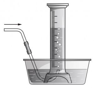 Збирання газу методом витіснення води