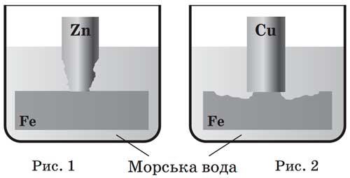 Корозія металів у морській воді