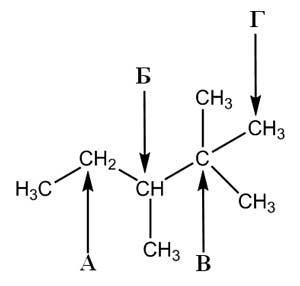 первинні, вторинні, третинні та четвертинні атоми Карбону