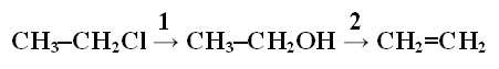 Гідроліз хлороетану та дегідратація етанолу