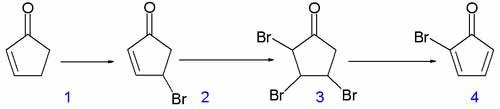 Синтез-кубану-1