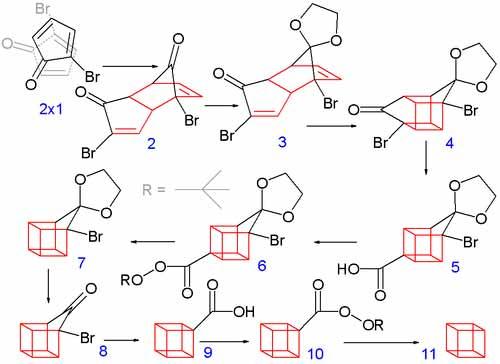 Синтез-кубану-2